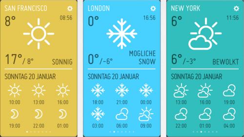 Wetter Apps fürs iPhone, Minimeteo