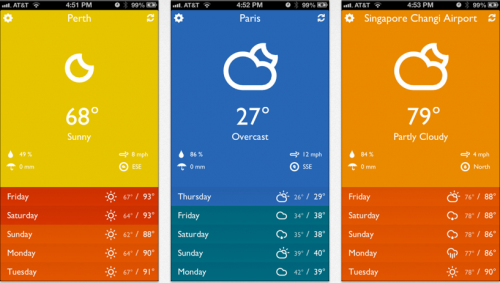 Wetter Apps fürs iPhone, Clear Weather Pro