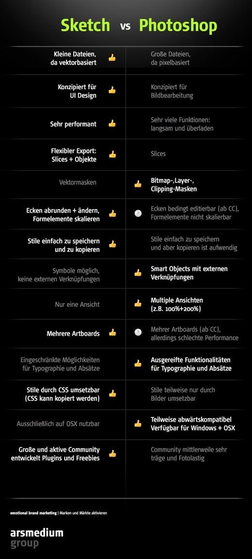 Infografik-Vergleich2x-1.jpg