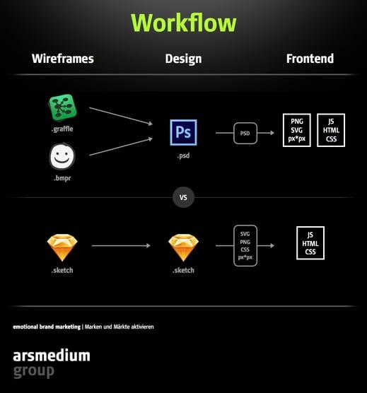 Infografik-Workflow.jpg