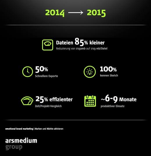 Infografik-zahlen2x-1.jpg